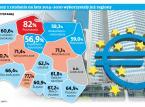 Fundusze europejskie dla Mazowsza: jeden program czy więcej?