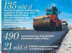 Sypią się drogowe plany. GDDKiA unieważnia przetarg na budowę autostrady A18