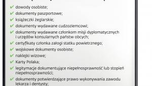 Jakie dokumenty ma produkować PWPW