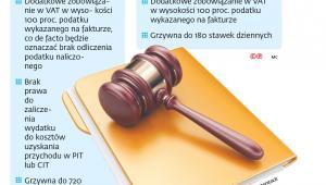 Sankcje za niezastosowanie obowiązkowego split paymentu