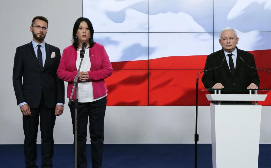 Fogiel Czerwińska Kaczyński