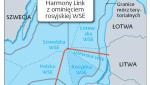 Potencjalna trasa Harmony Link z ominięciem rosyjskiej WSE