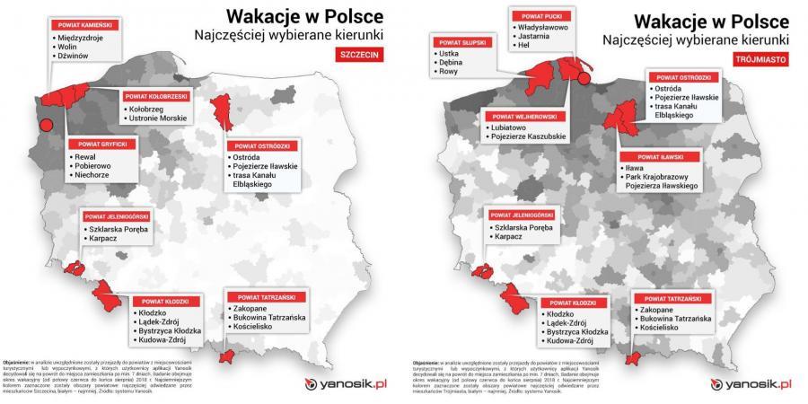 Gdzie najczęściej spędzają wakacje mieszkańcy Szczecina i Trójmiasta