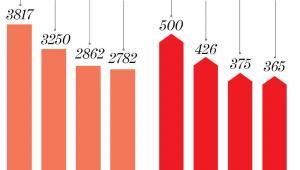 Podwyżki dla nauczycieli i wzrost subwencji