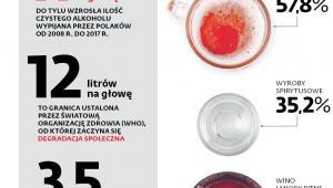 Alkohol a sprawa polska