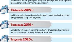 Biała lista VAT i obowiązkowy split payment