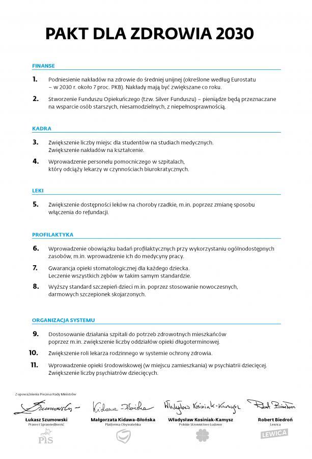 Pakt dla zdrowia 2030