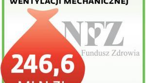 7 tys. tylu pacjentów korzysta w Polsce z pozaszpitalnej wentylacji mechanicznej