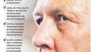 Sejm odwołuje prezesa NIK, jeżeli: