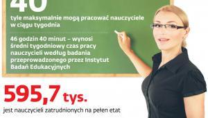 Nauczyciele w liczbach