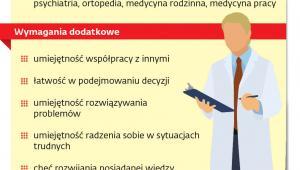 Oferta pracy na stanowisko lekarza orzecznika w ZUS