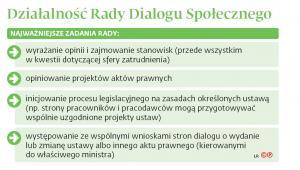 Działalność Rady Dialogu Społecznego