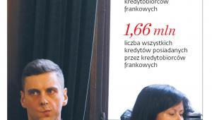 798,84 tys. osób liczba kredytobiorców frankowych