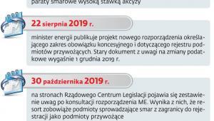 Jak wyglądał proces legislacyjny
