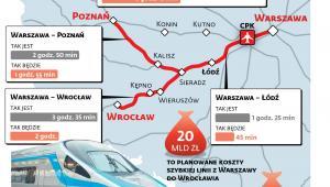 Nowa wersja planowanej linii kolejowej igrek