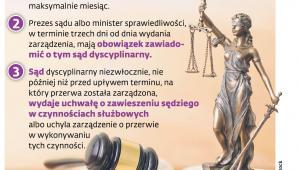 Przerwa w czynnościach służbowych sędziego