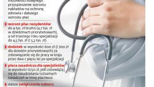 Niektóre z elementów porozumienia resortu zdrowia z rezydentami z lutego 2018 r.