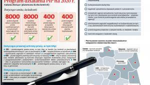 Program działania PIP na 2020 r.