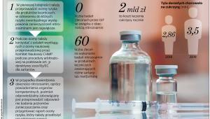 Sposób postępowania przy zanieczyszczeniu nitrozoaminą