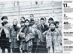 Mija 75 lat od wyzwolenia Auschwitz