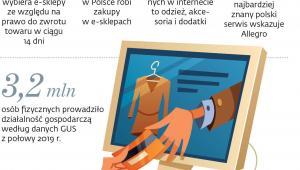 Prawo do zwrotu zachęca do kupowania w sieci