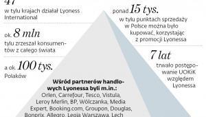 Wielka skala działania piramidy