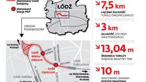 Planowany tunel kolejowy