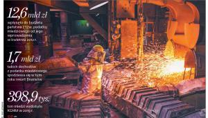 Uruchomienie kopalni mogłoby dać budżetowi 1,3 mld zł wpływu