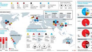 Europa rzuca się w pogoń za Azją