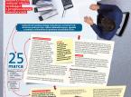 Zadania dla księgowych na marzec [ŚCIĄGAWKA]