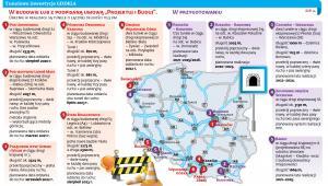 Tunelowe inwestycje GDDKiA