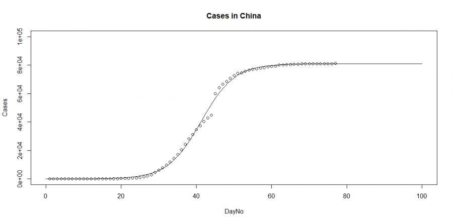 Przypadki zakażeń w Chinach, źródło: Devatile