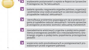 Komisja do spraw pedofilii