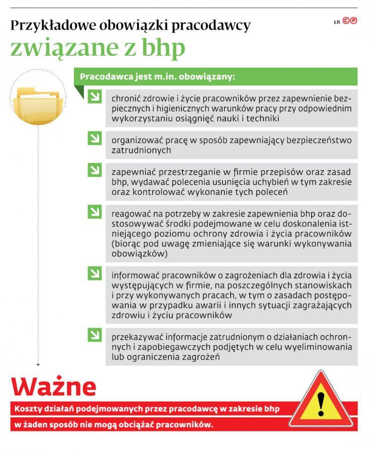 Przykładowe obowiązki pracodawcy związane z bhp