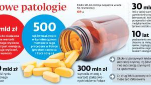 Lekowe patologia