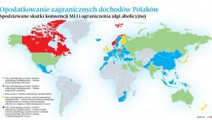 Opodatkowanie zagranicznych dochodów Polaków