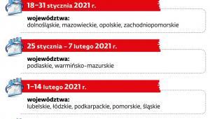 Odpoczynek od nauki w roku szkolnym 2020/2021