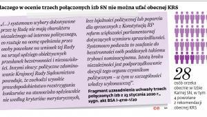Dlaczego w ocenie trzech połączonych izb SN nie można ufać obecnej KRS